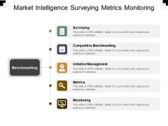 Market Intelligence Surveying Metrics Monitoring Ppt PowerPoint Presentation Portfolio Inspiration