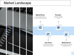 Market Landscape Ppt PowerPoint Presentation Portfolio Layouts