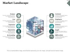 Market Landscape Ppt PowerPoint Presentation Show Microsoft