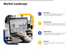 Market Landscape Trend Ppt PowerPoint Presentation Picture