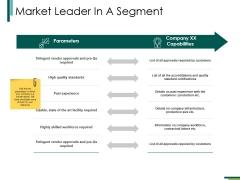 Market Leader In A Segment Ppt PowerPoint Presentation Ideas