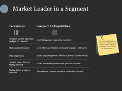 Market Leader In A Segment Ppt PowerPoint Presentation Layouts Demonstration