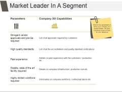 Market Leader In A Segment Ppt PowerPoint Presentation Model