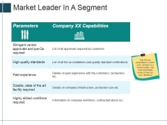 Market Leader In A Segment Ppt Powerpoint Presentation Outline Introduction