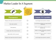 Market Leader In A Segment Ppt PowerPoint Presentation Outline Vector
