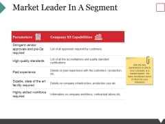 Market Leader In A Segment Ppt PowerPoint Presentation Professional Example Introduction