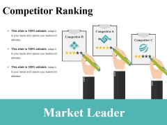 Market Leader Ppt PowerPoint Presentation Icon Maker