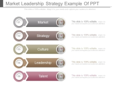 Market Leadership Strategy Example Of Ppt