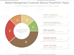 Market Management Customer Service Powerpoint Topics