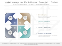 Market Management Matrix Diagram Presentation Outline