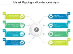 Market Mapping And Landscape Analysis Ppt PowerPoint Presentation Themes PDF