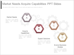 Market Needs Acquire Capabilities Ppt Slides