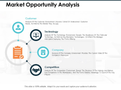 Market Opportunity Analysis Ppt PowerPoint Presentation Ideas Example Introduction