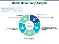 Market Opportunity Analysis Ppt PowerPoint Presentation Pictures Samples