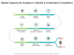 Market Opportunity Analysis To Identify And Understand Competitors Ppt PowerPoint Presentation Icon Maker