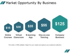 Market Opportunity By Business Ppt PowerPoint Presentation Gallery