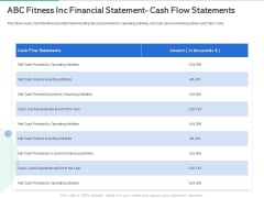 Market Overview Fitness Industry Abc Fitness Inc Financial Statement Cash Flow Statements Themes PDF