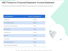 Market Overview Fitness Industry Abc Fitness Inc Financial Statement Income Statement Professional PDF