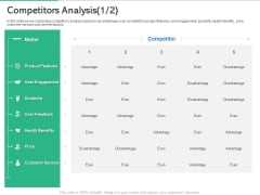 Market Overview Fitness Industry Competitors Analysis Ppt Professional Infographic Template PDF