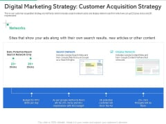 Market Overview Fitness Industry Digital Marketing Strategy Customer Acquisition Strategy Template PDF