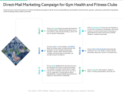 Market Overview Fitness Industry Direct Mail Marketing Campaign For Gym Health And Clubs Sample PDF
