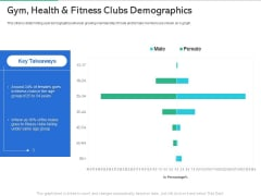 Market Overview Fitness Industry Gym Health And Fitness Clubs Demographics Introduction PDF