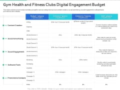 Market Overview Fitness Industry Gym Health And Fitness Clubs Digital Engagement Budget Pictures PDF