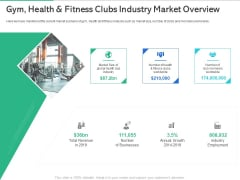 Market Overview Fitness Industry Gym Health And Fitness Clubs Industry Market Overview Pictures PDF