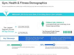 Market Overview Fitness Industry Gym Health And Fitness Demographics Inspiration PDF