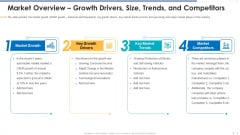 Market Overview Growth Drivers Size Trends Competitors Sample PDF