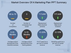 Market Overview Of A Marketing Plan Ppt PowerPoint Presentation Guide