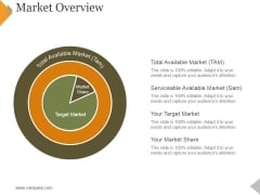 Market Overview Ppt PowerPoint Presentation Slides Format Ideas