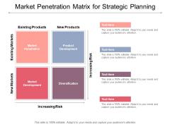 Market Penetration Matrix For Strategic Planning Ppt Powerpoint Presentation Infographic Template Brochure