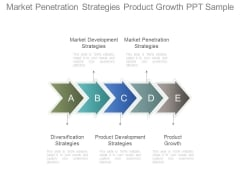 Market Penetration Strategies Product Growth Ppt Sample
