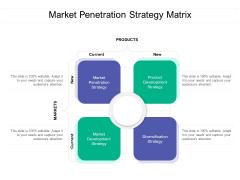Market Penetration Strategy Matrix Ppt PowerPoint Presentation Infographic Template Clipart PDF