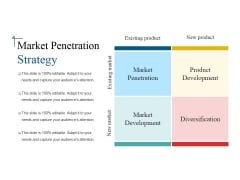 Market Penetration Strategy Ppt PowerPoint Presentation Inspiration Example Topics
