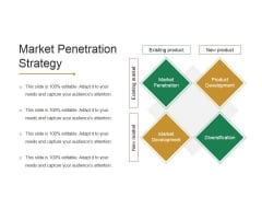 Market Penetration Strategy Ppt PowerPoint Presentation Outline Icon