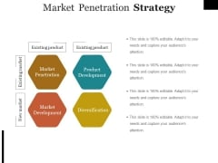 Market Penetration Strategy Ppt PowerPoint Presentation Professional Background Image