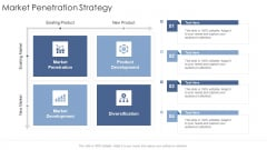 Market Penetration Strategy Startup Business Strategy Ppt Icon Background Designs PDF