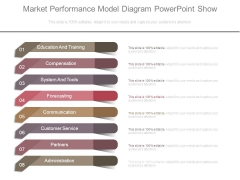 Market Performance Model Diagram Powerpoint Show