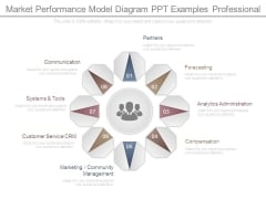 Market Performance Model Diagram Ppt Examples Professional