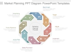 Market Planning Ppt Diagram Powerpoint Templates
