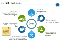 Market Positioning Ppt PowerPoint Presentation Layout