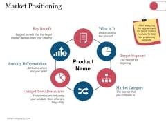 Market Positioning Ppt PowerPoint Presentation Model Objects