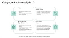Market Potential Analysis Category Attractive Analysis Product Ppt Summary Ideas PDF