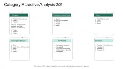 Market Potential Analysis Category Attractive Analysis Promotion Ppt Inspiration Styles PDF