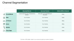 Market Potential Analysis Channel Segmentation Ppt Summary Rules PDF