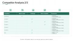 Market Potential Analysis Competitor Analysis Business Ppt Portfolio Vector PDF