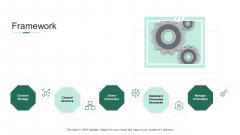 Market Potential Analysis Framework Ppt Pictures Model PDF