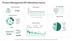 Market Potential Analysis Product Management KPI Marketing Metrics Ppt Infographic Template Ideas PDF